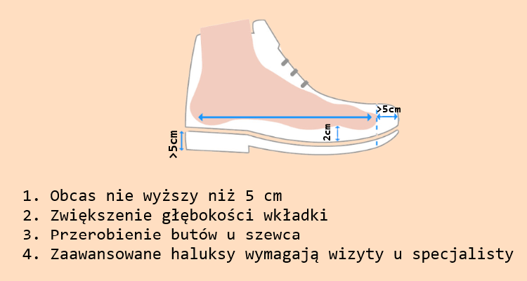Wskazówki wyboru odpowiedniego obuwia